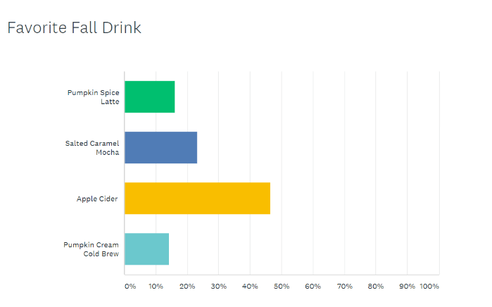 survey-for-fall-drink.png