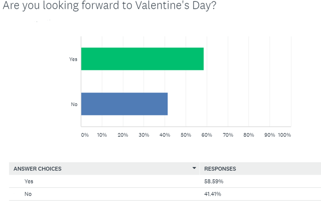 valentine-survey-2.png